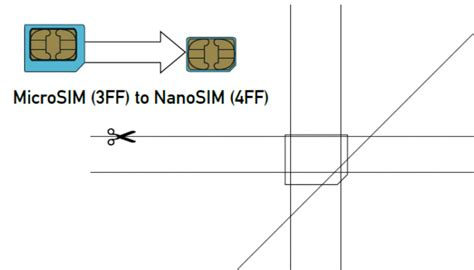 convert nano sim to micro sim diy crafts