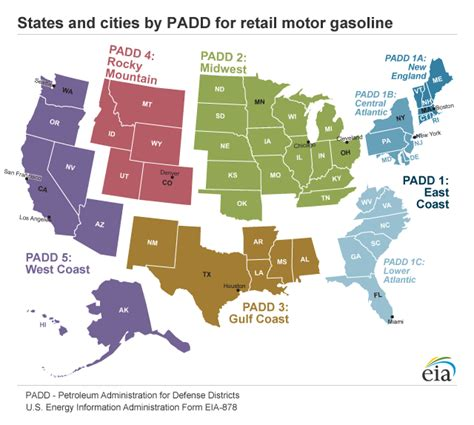 average rent in united states regional gasoline price differences energy explained