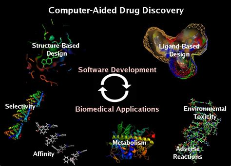 Computer Aided Design Drug Adalah | markus lill research group in computer aided drug
