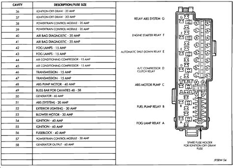 93 jeep grand fuse box diagram wiring diagram