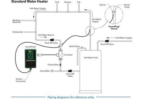 recirculating water system diagram water recirculation system controls bob vila