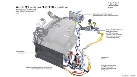 mmi audi q7 wiring diagram audi q7 fuel elsavadorla