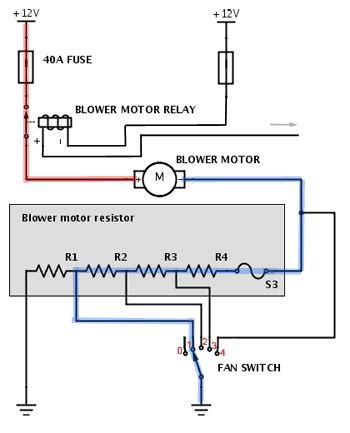 how to test a fan motor resistor blower motor resistor how it works symptoms problems