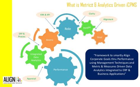 Corporate Performance Management intelligent corporate performance management systems