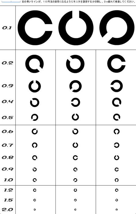 printable landolt c eye chart 視力検査 しりょくけんさ 視力検査表