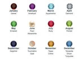 Pin birthstone chart on pinterest
