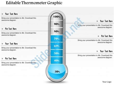 Excel Thermometer Goal Templates Editable Autos Post Powerpoint Thermometer Chart
