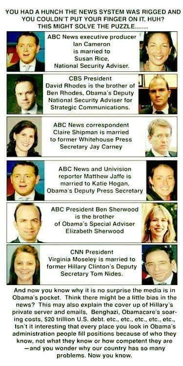 rumormillnews reading room want proof that government officials are aligned with and married literally to the msm check
