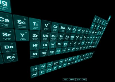 this 3d periodic table of elements will make you feel like