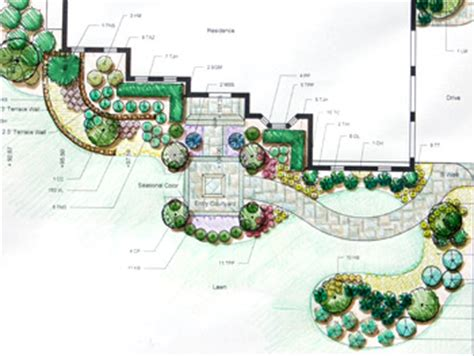 Landscape Architecture Studies Landscaping Hardscaping Studies Baltimore Md