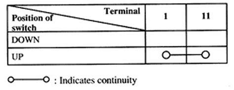 2000 kia sportage power window wiring diagram kia