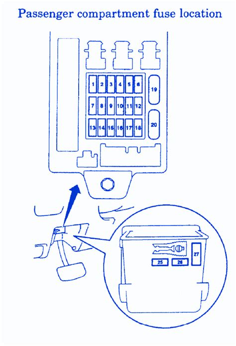 mitsubishi evo 4 fuse box diagram new wiring diagram 2018