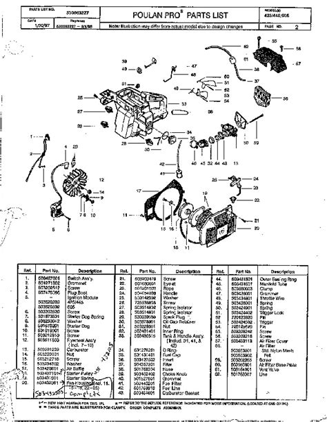 husqvarna 445 chainsaw parts diagram husqvarna 445 chainsaw parts diagram automotive parts