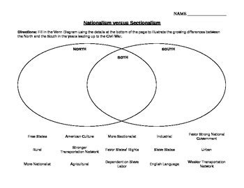 nationalism and sectionalism worksheet nationalism to sectionalism chart poster assignment 2