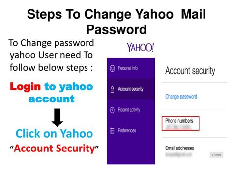 email yahoo password reset ppt how to change yahoo email account password on 2017
