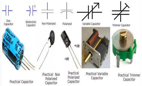 capacitor types list evolution of capacitors the engineering projects