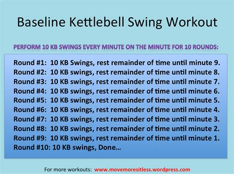 kettlebell swing workout can you swing it high repetition kettlebell swings the