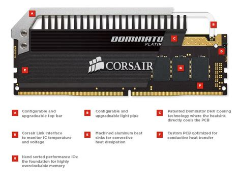 Corsair Dominator Platinum 16gb 2 X 8gb Ddr4 3000mhz corsair dominator platinum series 16gb 2 x 8gb ddr4 dram 3200mhz pc4 25600 c16 memory kit at