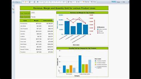 sap bo webi sle reports webi interactive report demo