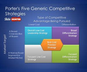 Free Corporate Strategy Powerpoint Templates Microsoft Powerpoint Templates Strategy