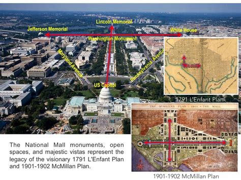 layout of the mall in washington dc national mall history national mall coalition