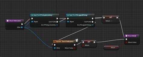 tutorial c game c game mode tutorial epic wiki