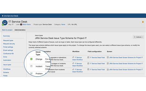 Features Jira Service Desk Atlassian