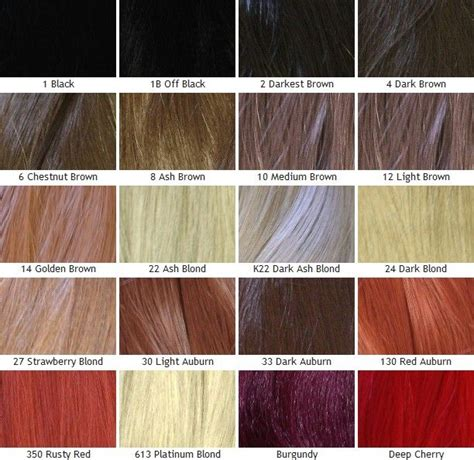 what is kanekalon hair types chart what is kanekalon hair types chart custom white wavy