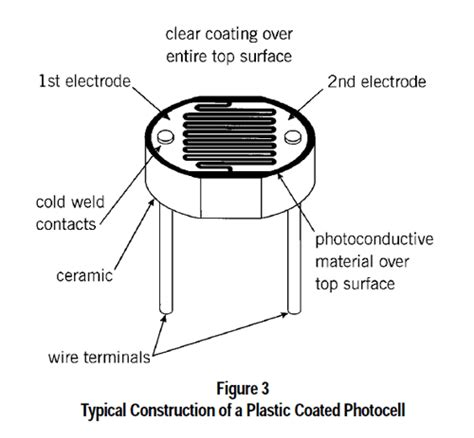 how do photoresistors work photocell tutorial
