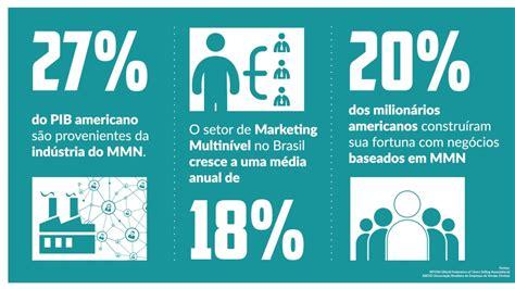 ranking negocios multinivel sistema marketing multin 237 vel mmn ag 234 ncia na web