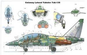 aircraft design computational fluid dynamics is the future