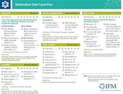 Ifm Detox Food Plan by List Of High Potassium Foods Healthy Foods Via