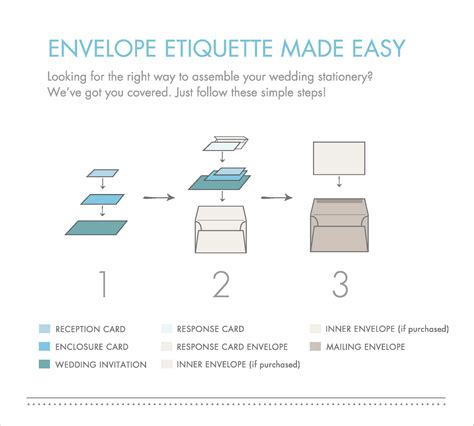 when do you mail wedding invitations how to mail wedding invitations cheap infoinvitation co