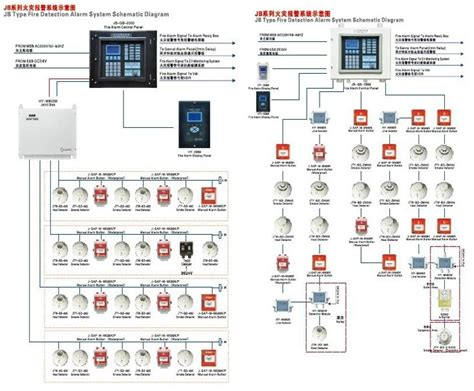 alarm system schematic diagram wiring diagram and