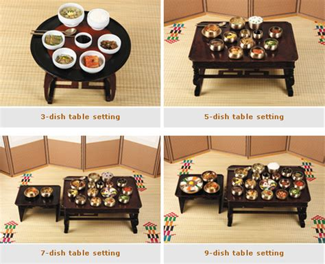 Korean Dining Table Dining Table Thai Dining Table