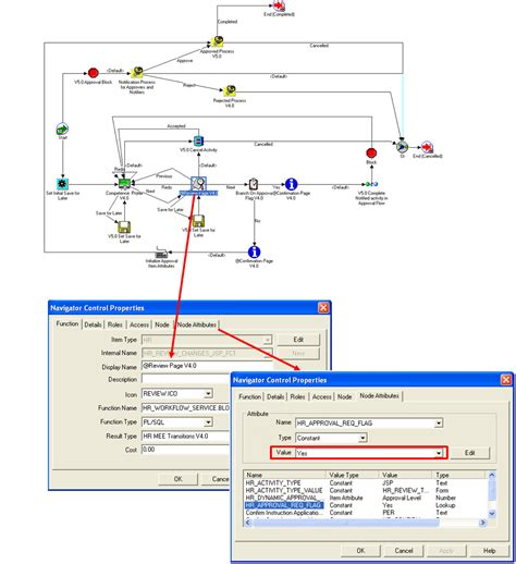 hrms workflow using ame to approve an activity in self service hrms