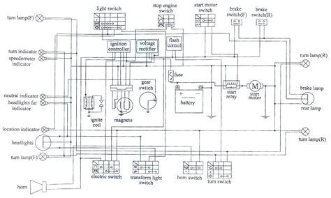 baotian bt49qt 9 wiring diagram baotian bt49qt 9 manual