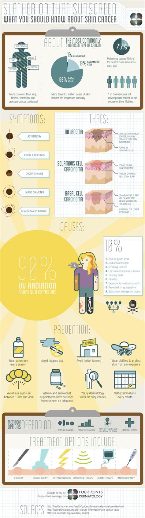 cancer graph infographics graphs net skin cancer facts infographics graphs net