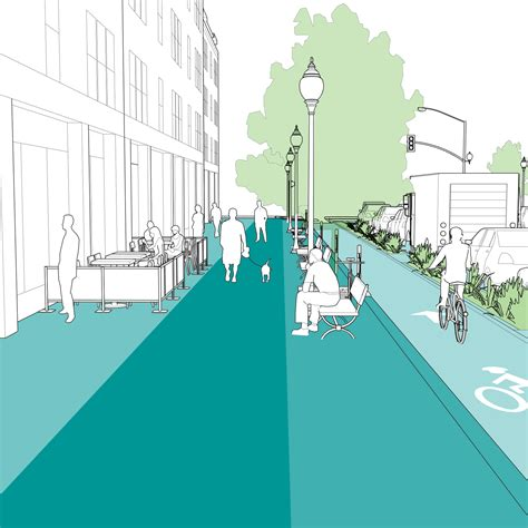 geometric design criteria for urban streets sidewalks national association of city transportation