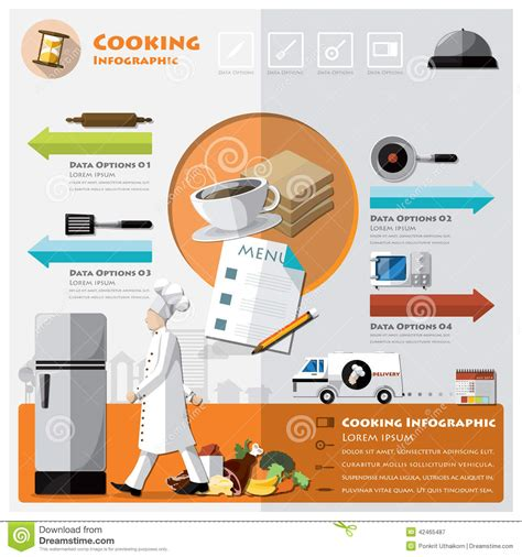 cooking infographic cooking and ingredient infographic stock vector image