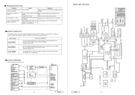 pioneer 16 pin wiring harness diagram pioneer wiring
