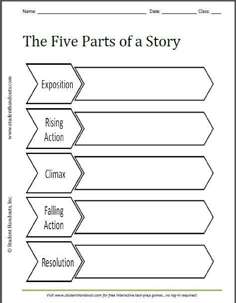 printable quiz on story elements 101 best ela english language arts images on pinterest