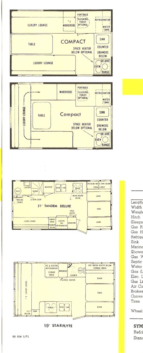 Shasta Rv Floor Plans | 73 shasta cer models specs layouts brochure left good