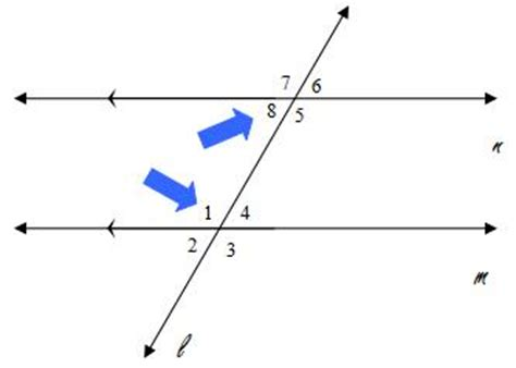 Same Side Interior Angles by 2 Angle Pairs Geometry15a