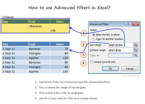 tutorial excel advanced filter introduction to excel advanced filters what are they