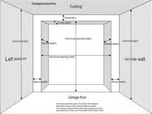 door reveal standard sliding door sizes uk quot quot sc quot 1 quot st