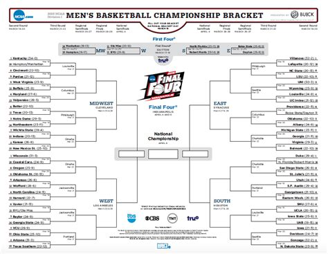 raunchy bracket names for march madness official 2015 march madness bracket printable ncaa