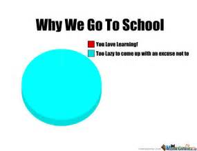 Why Do I Want To Go To College Essay Exles by Dont Want To Go Back To School Quotes Quotesgram