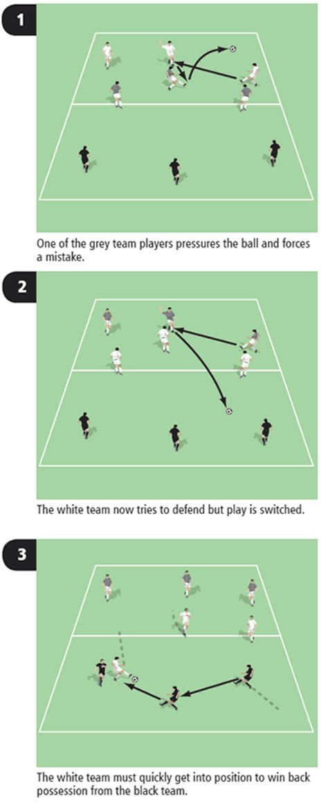 soccer skills improve your teamâ s possession and passing skills through top class drills books soccer drill to defend against midfield passing soccer