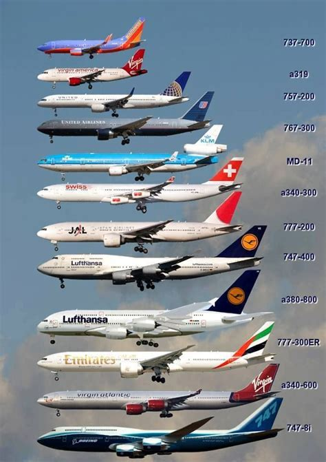 commercial model planes all types of aircraft aviation world of aircraft